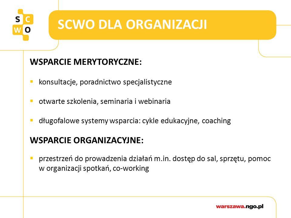 SCWO DLA ORGANIZACJI WSPARCIE MERYTORYCZNE:  konsultacje, poradnictwo specjalistyczne  otwarte szkolenia, seminaria i webinaria  długofalowe systemy wsparcia: cykle edukacyjne, coaching WSPARCIE ORGANIZACYJNE:  przestrzeń do prowadzenia działań m.in.