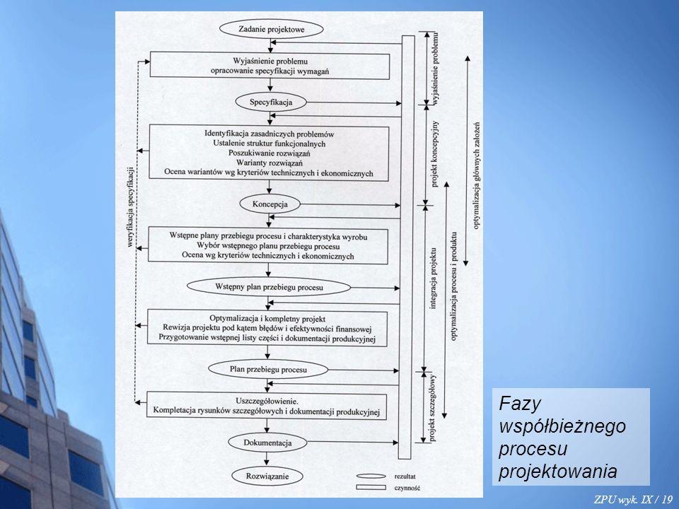 ZPU wyk. IX / 19 Fazy współbieżnego procesu projektowania