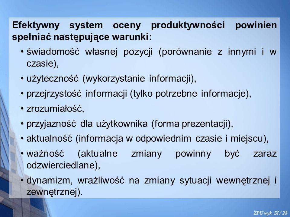 ZPU wyk.