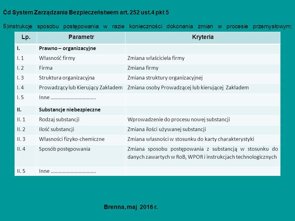 Ćd.Obowiązki organów: Art. 268.