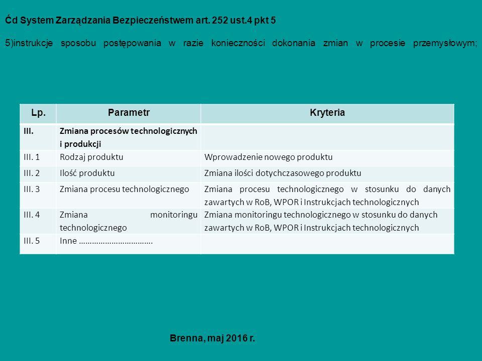 Ćd.Obowiązki organów – czynności kontrolno – rozpoznawcze ( nowy ): Art.