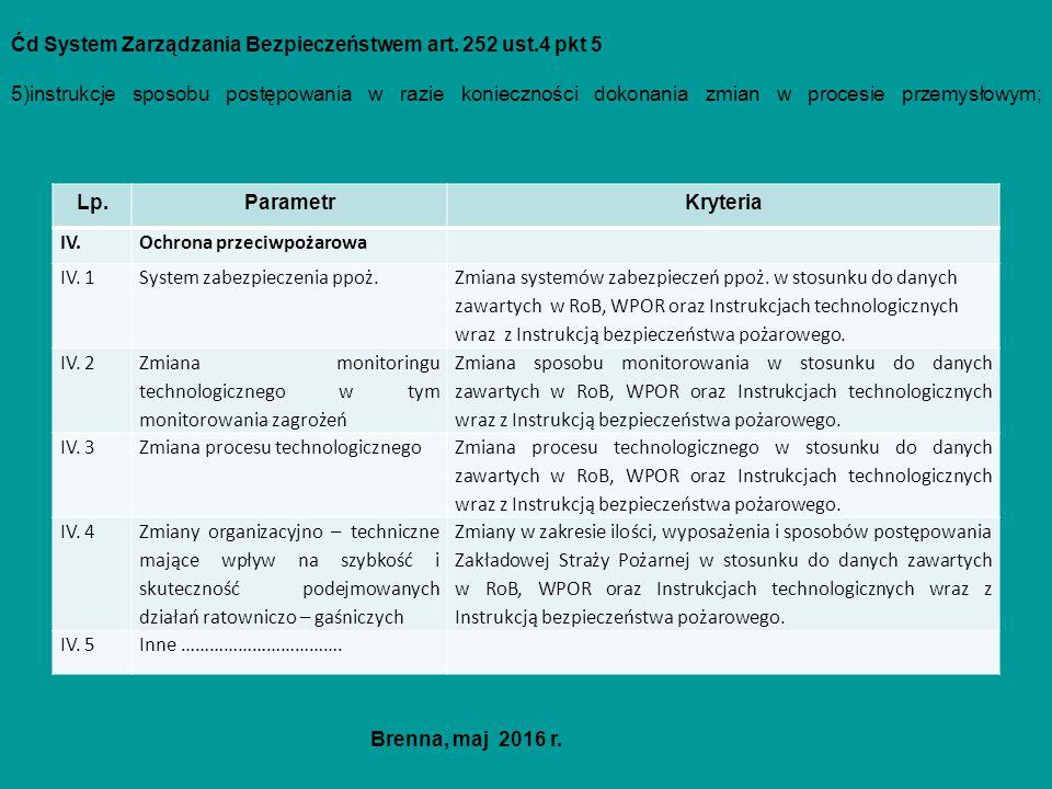 WPOR ćd.art. 261 : ( Informacja z ćwiczeń PSP i Zakład ) Art.