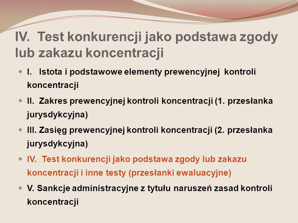 IV. Test konkurencji jako podstawa zgody lub zakazu koncentracji I. Istota i podstawowe elementy prewencyjnej kontroli koncentracji II. Zakres prewenc