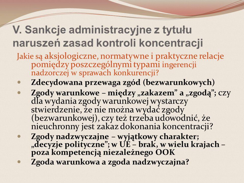 V. Sankcje administracyjne z tytułu naruszeń zasad kontroli koncentracji Jakie są aksjologiczne, normatywne i praktyczne relacje pomiędzy poszczególny