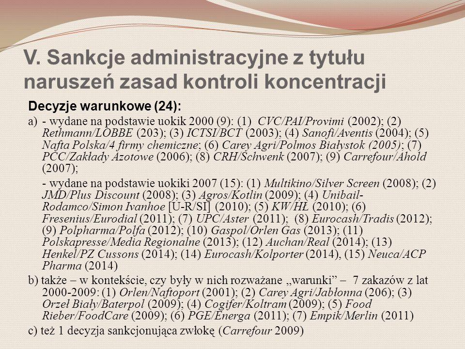 V. Sankcje administracyjne z tytułu naruszeń zasad kontroli koncentracji Decyzje warunkowe (24): a)- wydane na podstawie uokik 2000 (9): (1) CVC/PAI/P