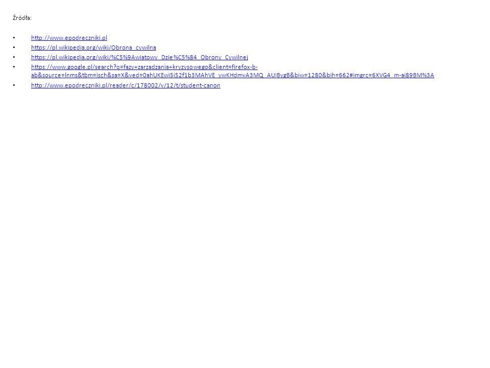 Źródła: http://www.epodreczniki.pl https://pl.wikipedia.org/wiki/Obrona_cywilna https://pl.wikipedia.org/wiki/%C5%9Awiatowy_Dzie%C5%84_Obrony_Cywilnej https://www.google.pl/search?q=fazy+zarzadzania+kryzysowego&client=firefox-b- ab&source=lnms&tbm=isch&sa=X&ved=0ahUKEwi5i52f1b3MAhVE_ywKHdmvA3MQ_AUIBygB&biw=1280&bih=662#imgrc=6XVG4_m-ai89BM%3A https://www.google.pl/search?q=fazy+zarzadzania+kryzysowego&client=firefox-b- ab&source=lnms&tbm=isch&sa=X&ved=0ahUKEwi5i52f1b3MAhVE_ywKHdmvA3MQ_AUIBygB&biw=1280&bih=662#imgrc=6XVG4_m-ai89BM%3A http://www.epodreczniki.pl/reader/c/178002/v/12/t/student-canon