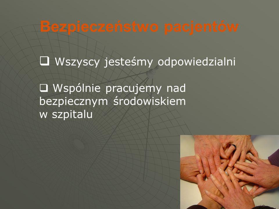 Identyfikacja ryzyka opieki  Analiza dokumentów  Przegląd organizacji (audyty wewnętrzne)  Analiza źródłowa zdarzeń niepożądanych  Analiza skarg, roszczeń