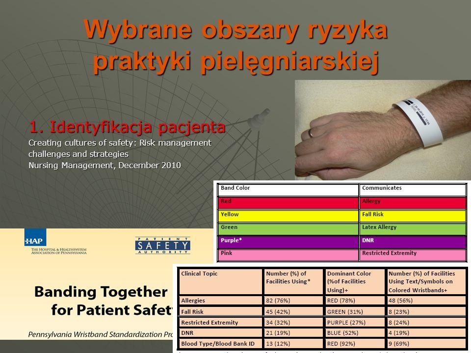 Wybrane obszary ryzyka praktyki pielęgniarskiej cd.