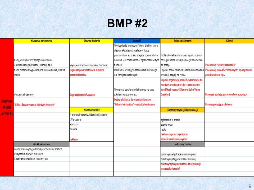 9 BMP #2