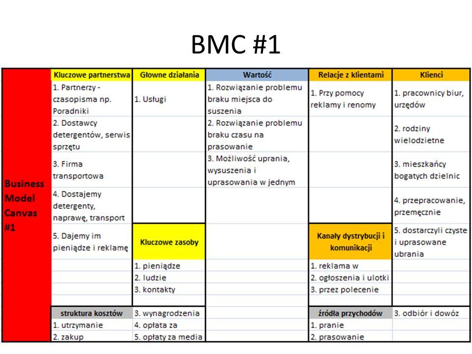 BMC #1