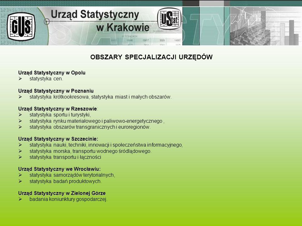 OBSZARY SPECJALIZACJI URZĘDÓW Urząd Statystyczny w Opolu  statystyka cen. Urząd Statystyczny w Poznaniu  statystyka krótkookresowa, statystyka miast