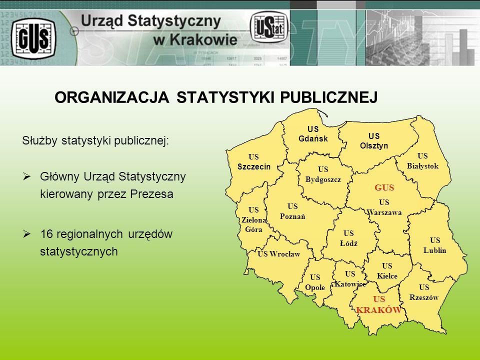 ORGANIZACJA STATYSTYKI PUBLICZNEJ Służby statystyki publicznej:  Główny Urząd Statystyczny kierowany przez Prezesa  16 regionalnych urzędów statysty