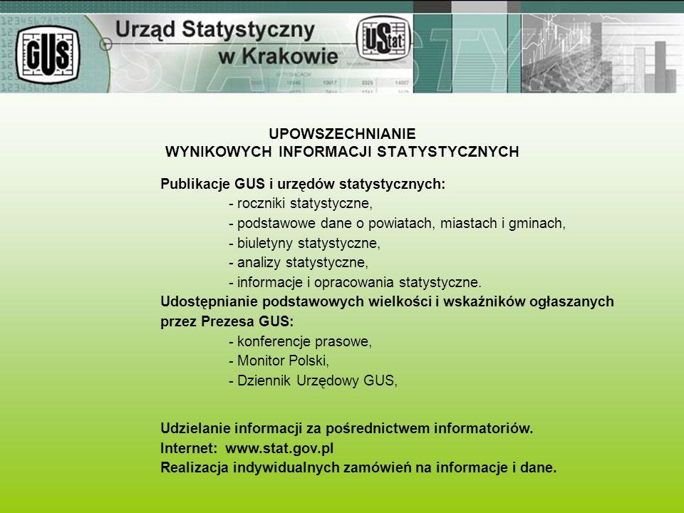 UPOWSZECHNIANIE WYNIKOWYCH INFORMACJI STATYSTYCZNYCH Publikacje GUS i urzędów statystycznych: - roczniki statystyczne, - podstawowe dane o powiatach,