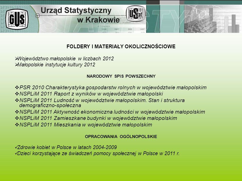 FOLDERY I MATERIAŁY OKOLICZNOŚCIOWE  Województwo małopolskie w liczbach 2012  Małopolskie instytucje kultury 2012 NARODOWY SPIS POWSZECHNY  PSR 201