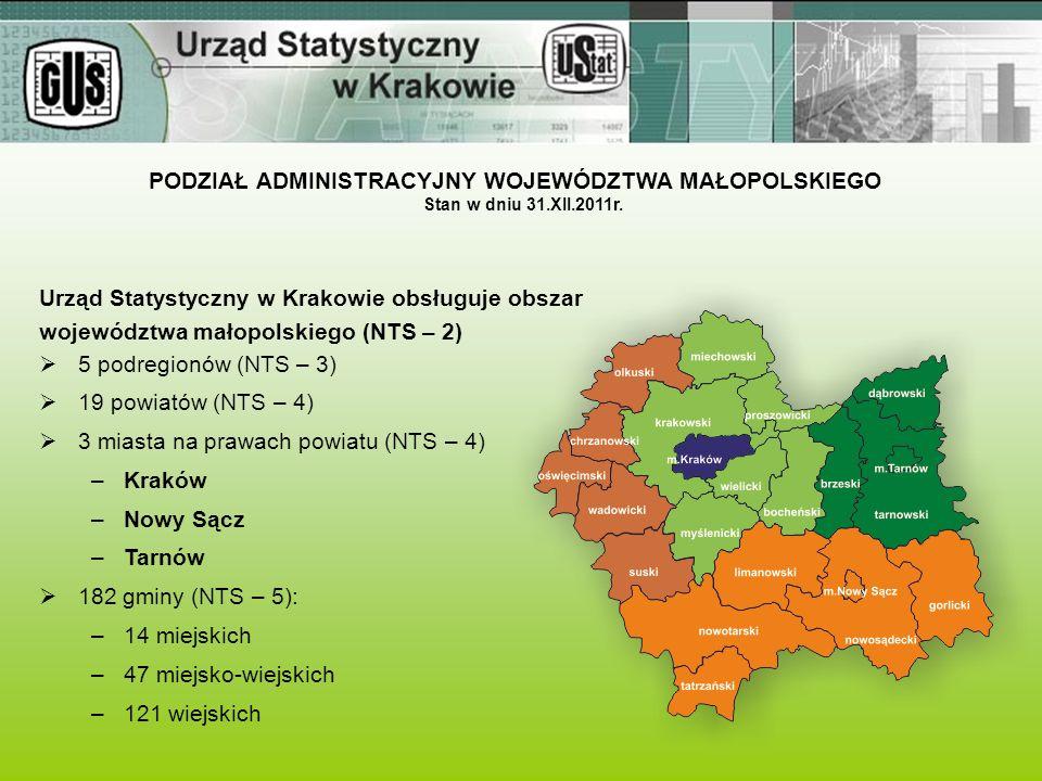PODZIAŁ ADMINISTRACYJNY WOJEWÓDZTWA MAŁOPOLSKIEGO Stan w dniu 31.XII.2011r. Urząd Statystyczny w Krakowie obsługuje obszar województwa małopolskiego (
