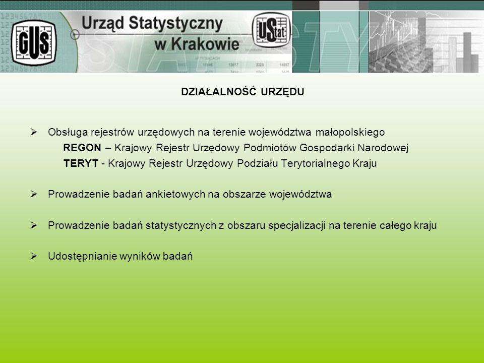 DZIAŁALNOŚĆ URZĘDU  Obsługa rejestrów urzędowych na terenie województwa małopolskiego REGON – Krajowy Rejestr Urzędowy Podmiotów Gospodarki Narodowej