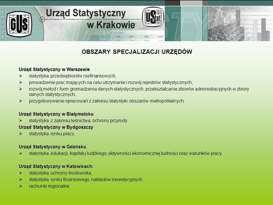 OBSZARY SPECJALIZACJI URZĘDÓW Urząd Statystyczny w Warszawie  statystyka przedsiębiorstw niefinansowych,  prowadzenie prac mających na celu utrzyman