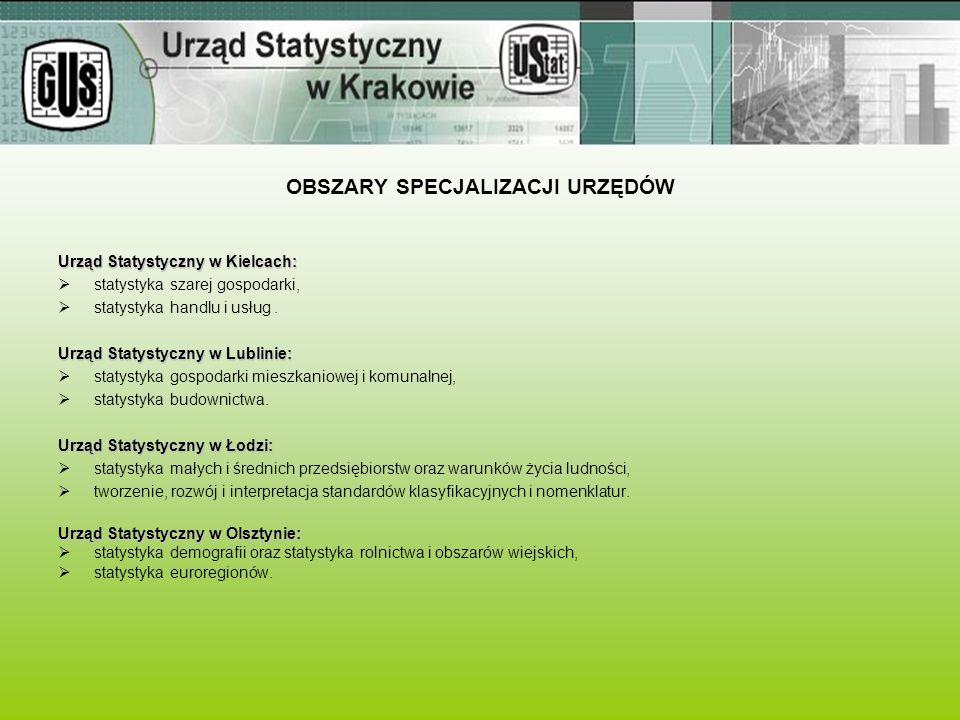 OBSZARY SPECJALIZACJI URZĘDÓW Urząd Statystyczny w Kielcach:  statystyka szarej gospodarki,  statystyka handlu i usług. Urząd Statystyczny w Lublini