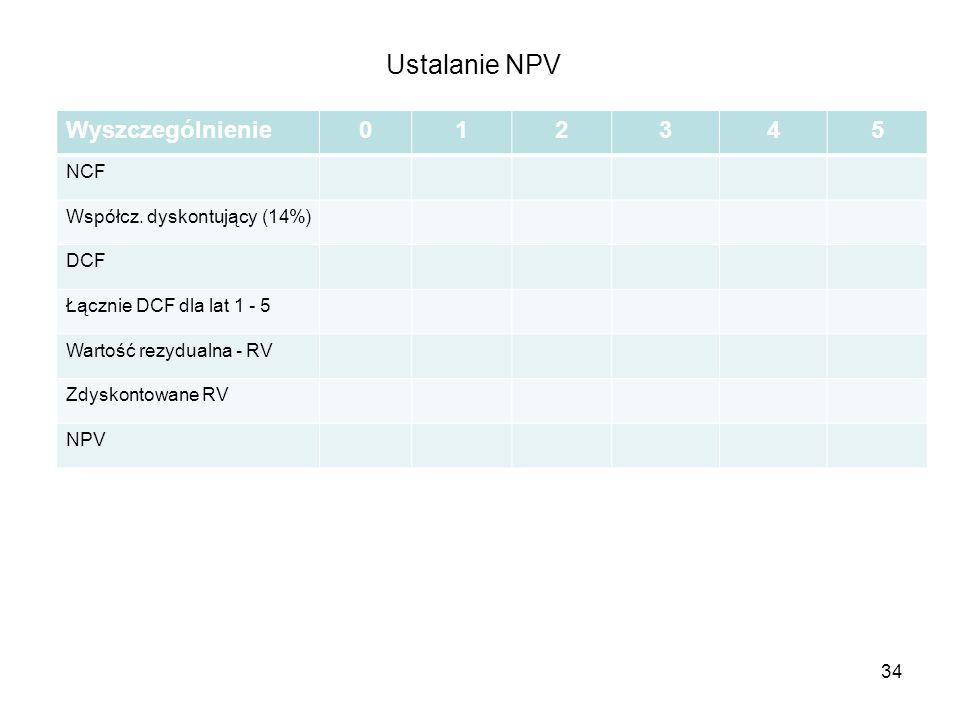Ustalanie NPV Wyszczególnienie012345 NCF Współcz. dyskontujący (14%) DCF Łącznie DCF dla lat 1 - 5 Wartość rezydualna - RV Zdyskontowane RV NPV 34