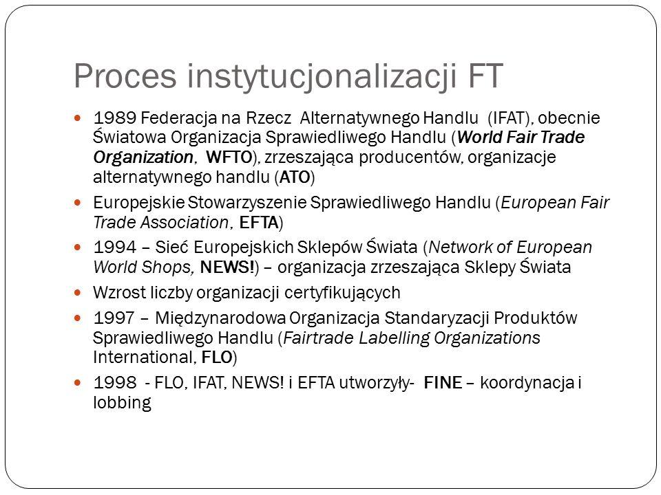 Proces instytucjonalizacji FT 1989 Federacja na Rzecz Alternatywnego Handlu (IFAT), obecnie Światowa Organizacja Sprawiedliwego Handlu (World Fair Tra