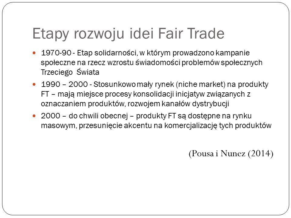 Etapy rozwoju idei Fair Trade 1970-90 - Etap solidarności, w którym prowadzono kampanie społeczne na rzecz wzrostu świadomości problemów społecznych T