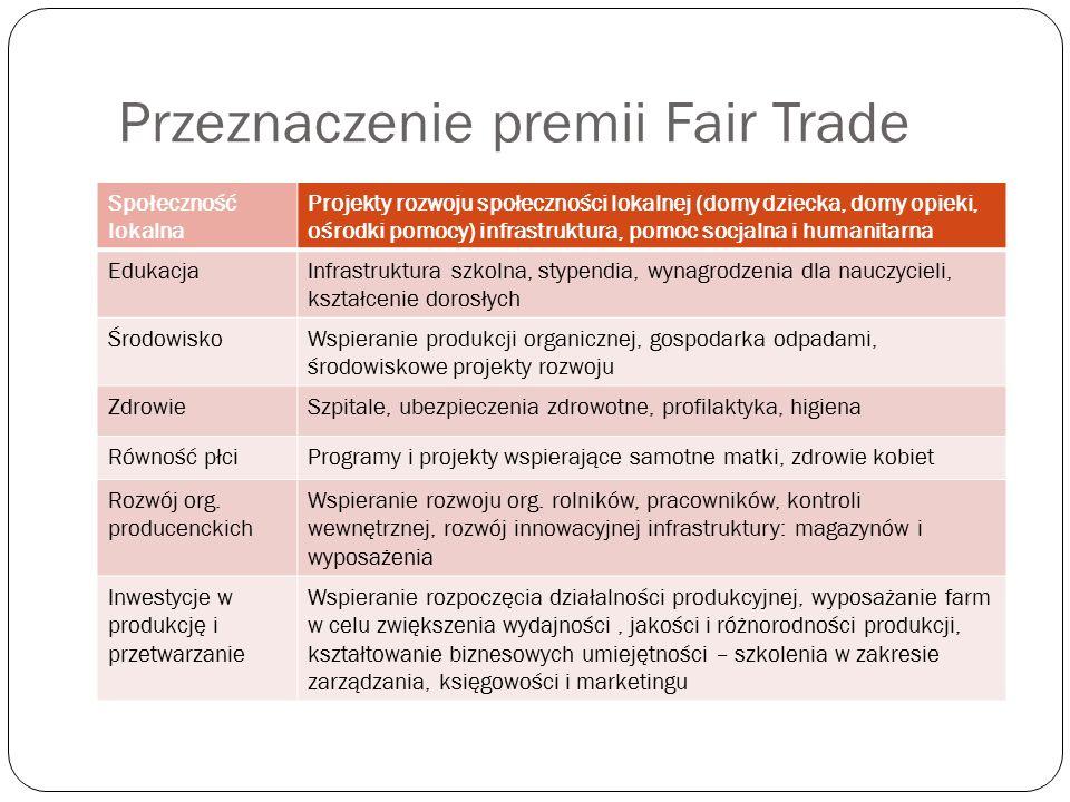 Przeznaczenie premii Fair Trade Społeczność lokalna Projekty rozwoju społeczności lokalnej (domy dziecka, domy opieki, ośrodki pomocy) infrastruktura,