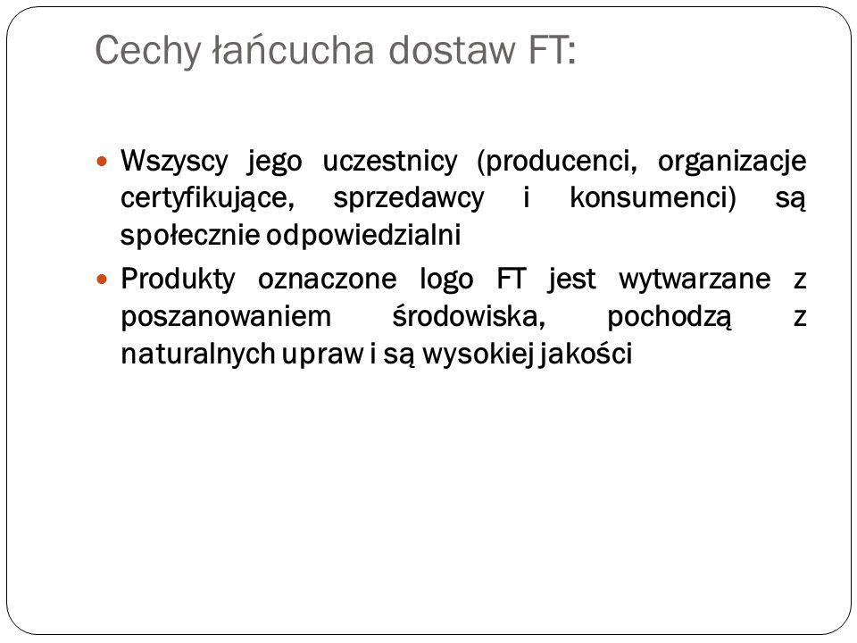 Cechy łańcucha dostaw FT: Wszyscy jego uczestnicy (producenci, organizacje certyfikujące, sprzedawcy i konsumenci) są społecznie odpowiedzialni Produk