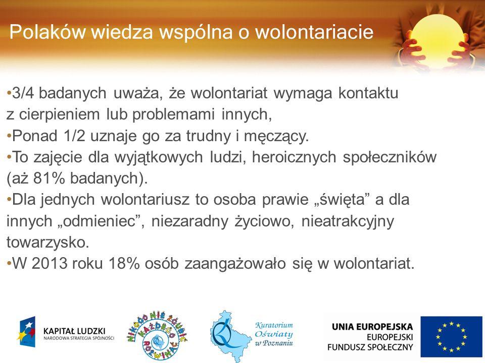 Polaków wiedza wspólna o wolontariacie 3/4 badanych uważa, że wolontariat wymaga kontaktu z cierpieniem lub problemami innych, Ponad 1/2 uznaje go za trudny i męczący.