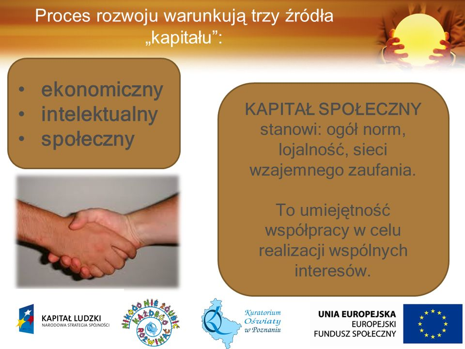 ekonomiczny intelektualny społeczny KAPITAŁ SPOŁECZNY stanowi: ogół norm, lojalność, sieci wzajemnego zaufania.