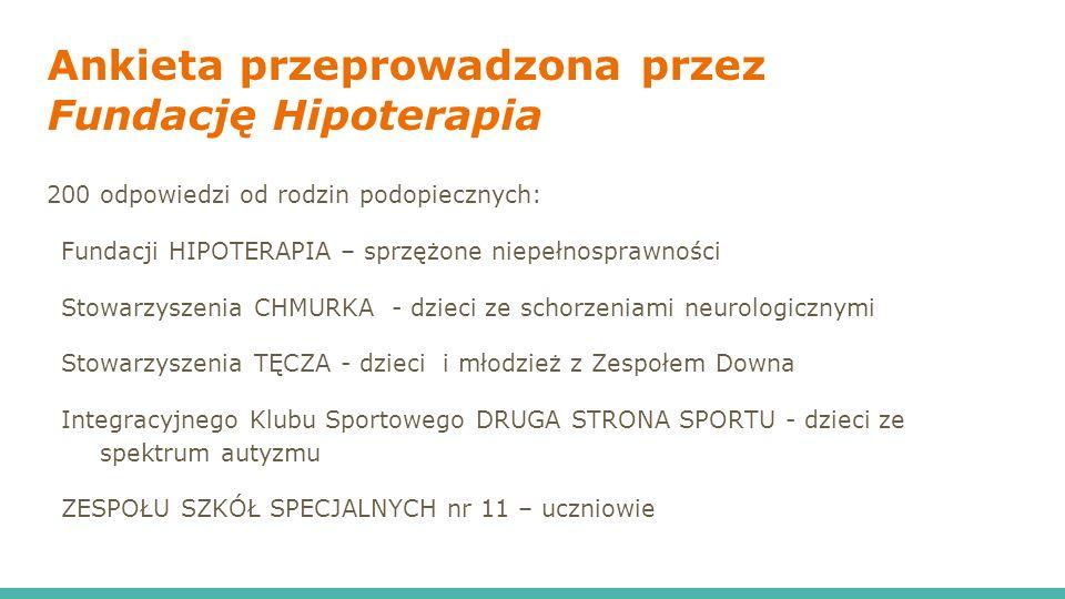 Prezentacja dla ZESPOŁU ROBOCZEGO DS.