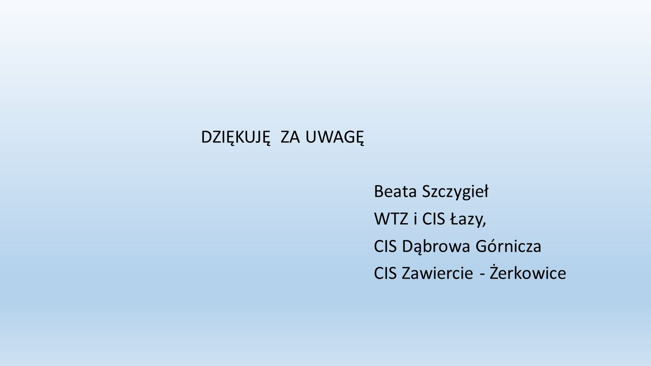 DZIĘKUJĘ ZA UWAGĘ Beata Szczygieł WTZ i CIS Łazy, CIS Dąbrowa Górnicza CIS Zawiercie - Żerkowice