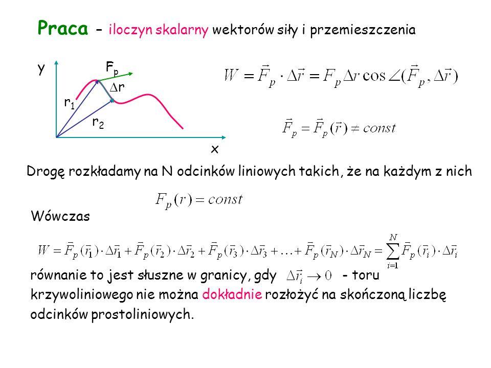 Wówczas równanie to jest słuszne w granicy, gdy - toru krzywoliniowego nie można dokładnie rozłożyć na skończoną liczbę odcinków prostoliniowych. Prac
