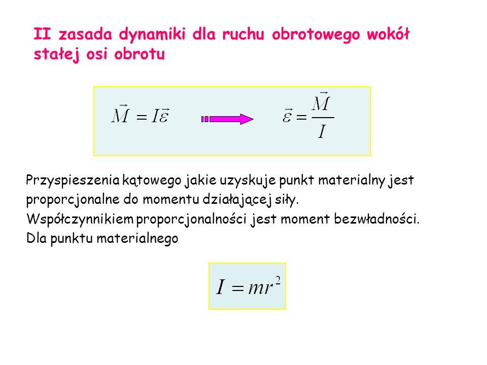 II zasada dynamiki dla ruchu obrotowego wokół stałej osi obrotu Przyspieszenia kątowego jakie uzyskuje punkt materialny jest proporcjonalne do momentu