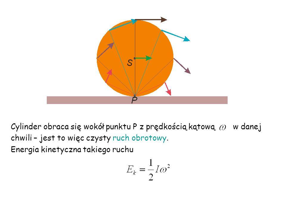 Cylinder obraca się wokół punktu P z prędkością kątową w danej chwili – jest to więc czysty ruch obrotowy. Energia kinetyczna takiego ruchu