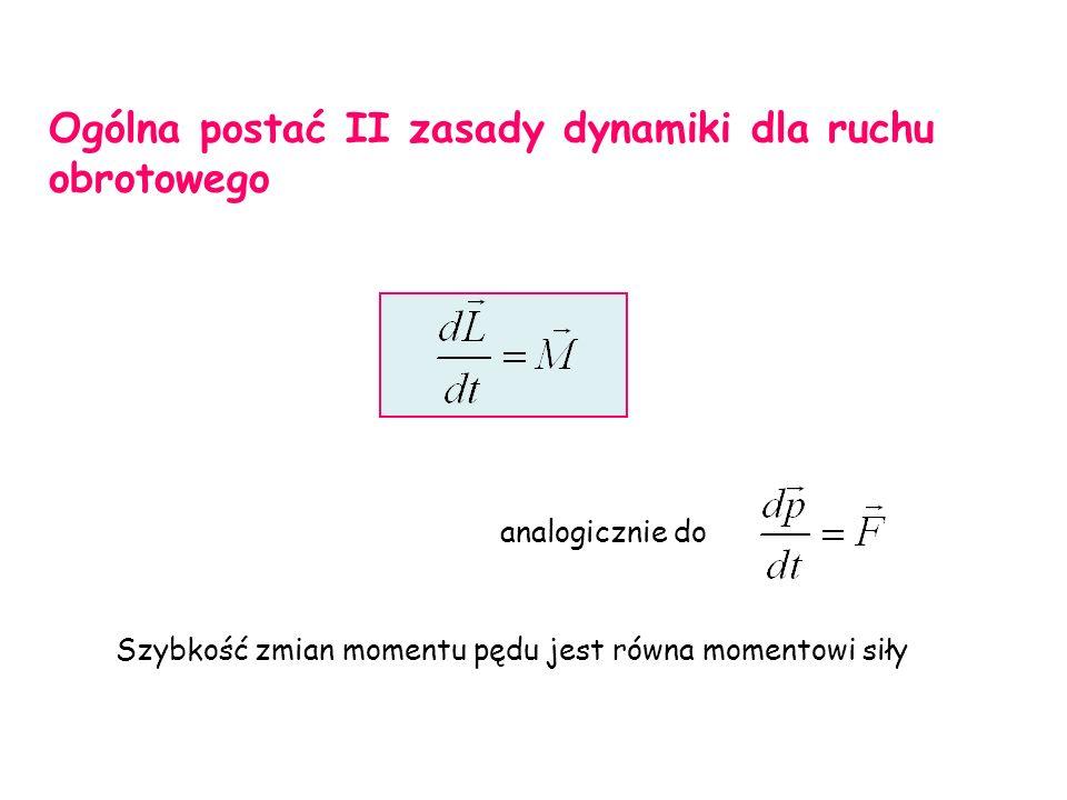 Ogólna postać II zasady dynamiki dla ruchu obrotowego Szybkość zmian momentu pędu jest równa momentowi siły analogicznie do