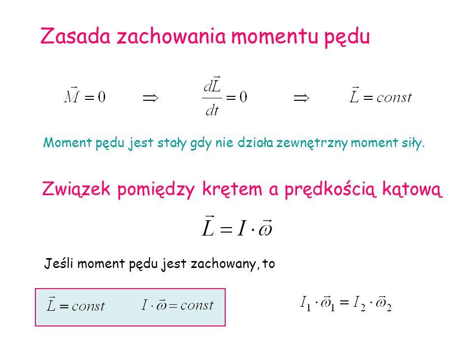 Zasada zachowania momentu pędu Moment pędu jest stały gdy nie działa zewnętrzny moment siły. Związek pomiędzy krętem a prędkością kątową Jeśli moment