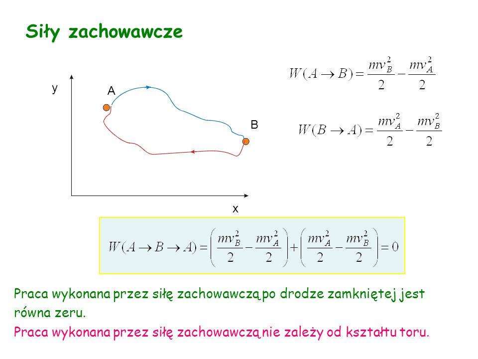 Siły zachowawcze x y A B Praca wykonana przez siłę zachowawczą po drodze zamkniętej jest równa zeru. Praca wykonana przez siłę zachowawczą nie zależy