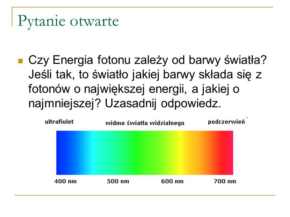 Pytanie otwarte Czy Energia fotonu zależy od barwy światła? Jeśli tak, to światło jakiej barwy składa się z fotonów o największej energii, a jakiej o