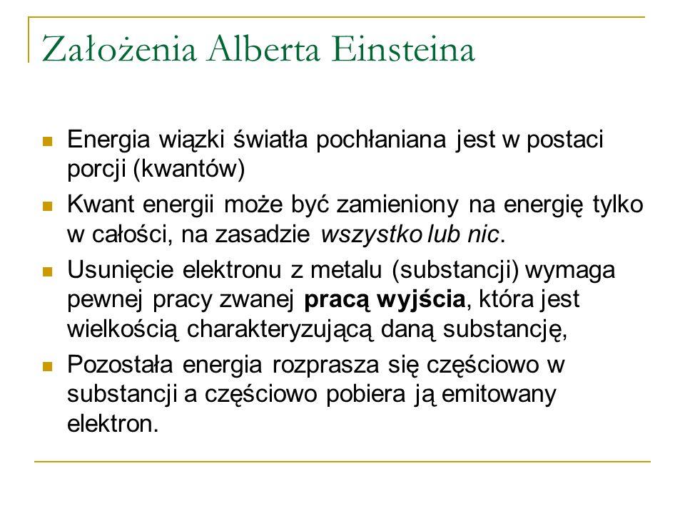 Założenia Alberta Einsteina Energia wiązki światła pochłaniana jest w postaci porcji (kwantów) Kwant energii może być zamieniony na energię tylko w ca