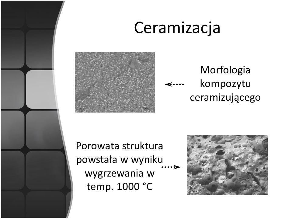 Ceramizacja Morfologia kompozytu ceramizującego Porowata struktura powstała w wyniku wygrzewania w temp.