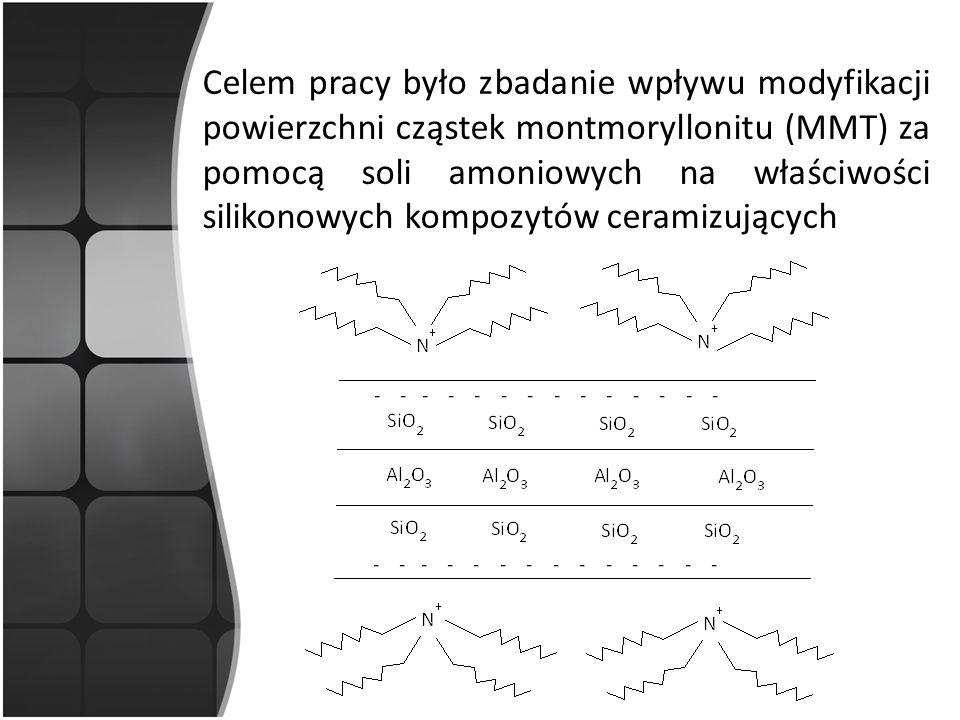 Celem pracy było zbadanie wpływu modyfikacji powierzchni cząstek montmoryllonitu (MMT) za pomocą soli amoniowych na właściwości silikonowych kompozytów ceramizujących