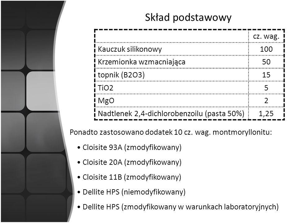 Skład podstawowy cz. wag.