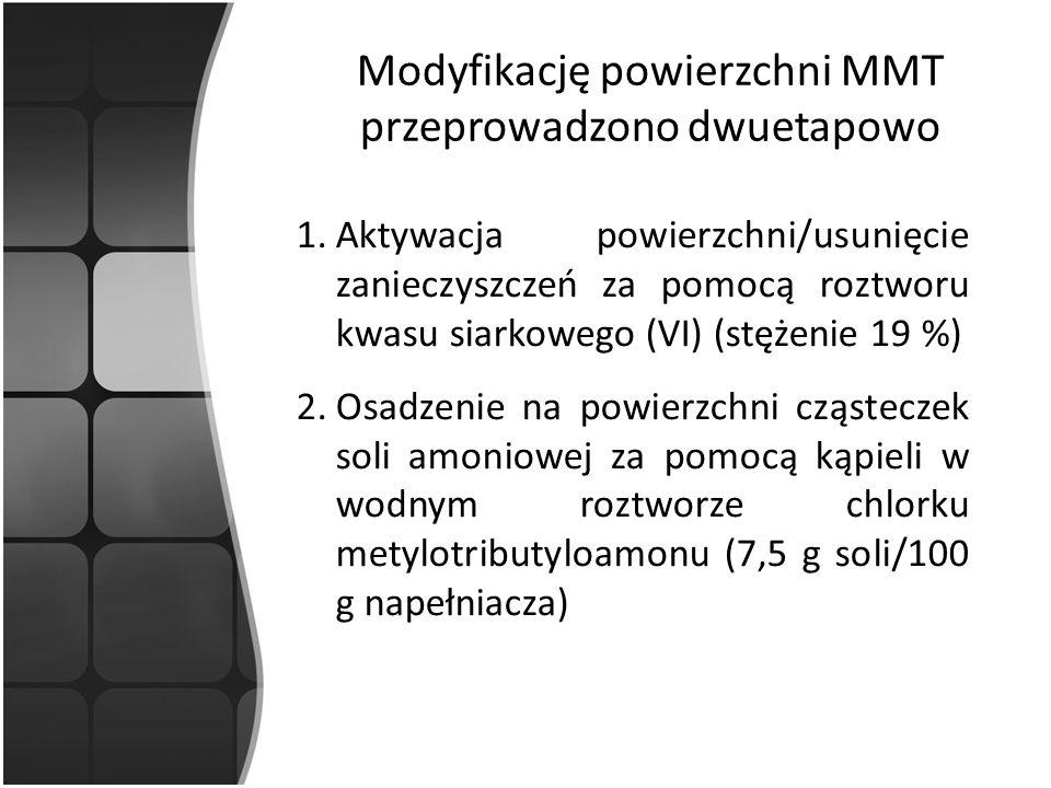 Modyfikację powierzchni MMT przeprowadzono dwuetapowo 1.Aktywacja powierzchni/usunięcie zanieczyszczeń za pomocą roztworu kwasu siarkowego (VI) (stężenie 19 %) 2.Osadzenie na powierzchni cząsteczek soli amoniowej za pomocą kąpieli w wodnym roztworze chlorku metylotributyloamonu (7,5 g soli/100 g napełniacza)