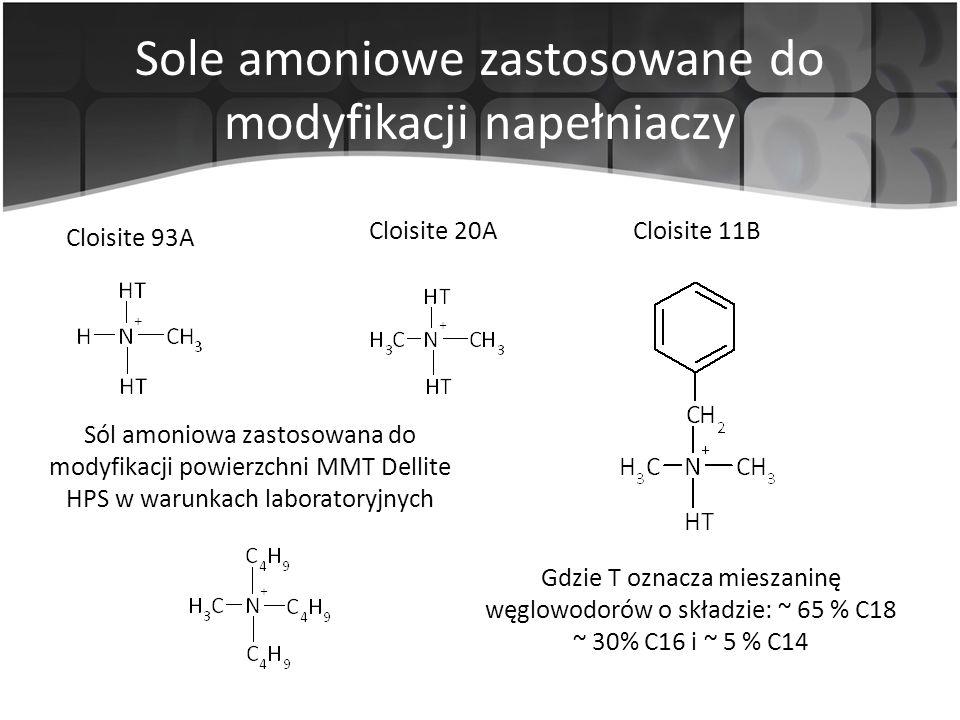 Sole amoniowe zastosowane do modyfikacji napełniaczy Cloisite 93A Cloisite 20ACloisite 11B Sól amoniowa zastosowana do modyfikacji powierzchni MMT Dellite HPS w warunkach laboratoryjnych Gdzie T oznacza mieszaninę węglowodorów o składzie: ~ 65 % C18 ~ 30% C16 i ~ 5 % C14