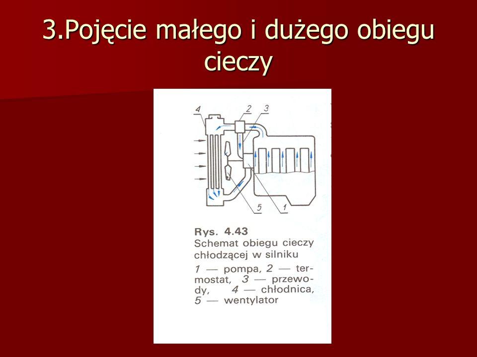3.Pojęcie małego i dużego obiegu cieczy