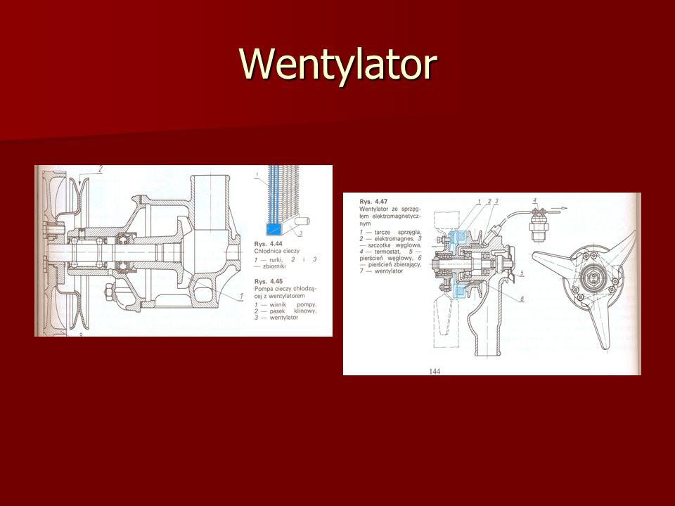 Wentylator
