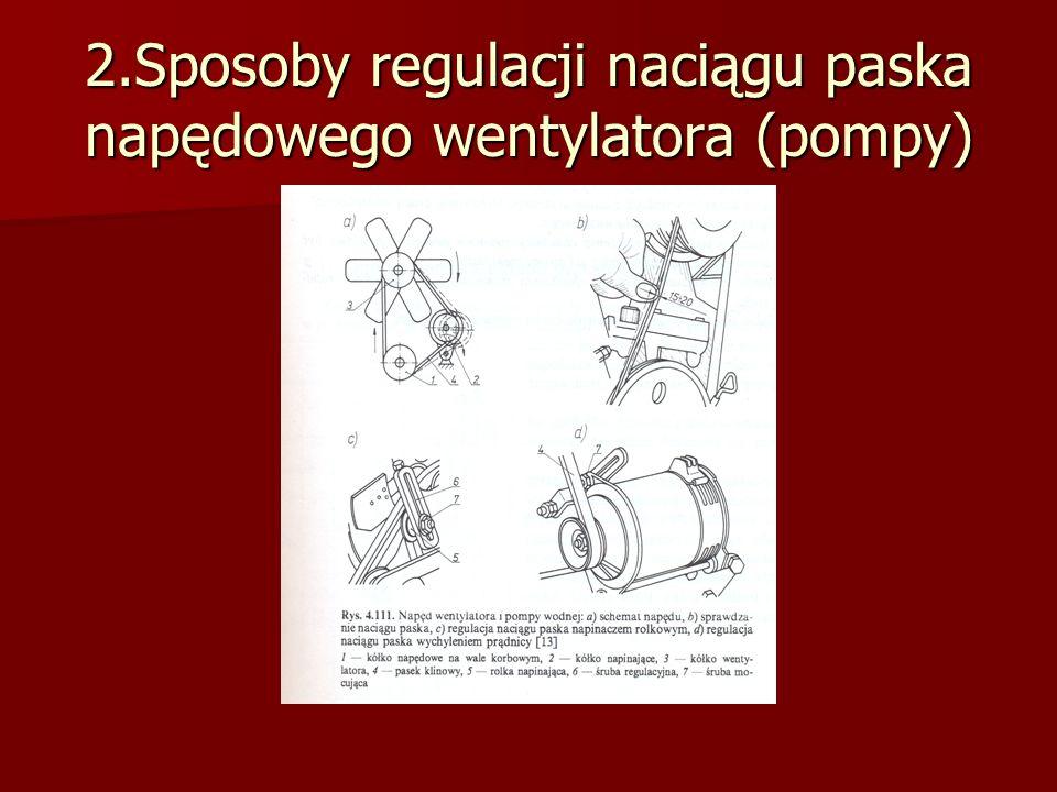 2.Sposoby regulacji naciągu paska napędowego wentylatora (pompy)