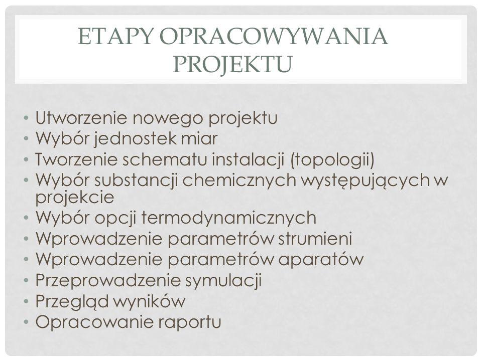 ETAPY OPRACOWYWANIA PROJEKTU Utworzenie nowego projektu Wybór jednostek miar Tworzenie schematu instalacji (topologii) Wybór substancji chemicznych wy