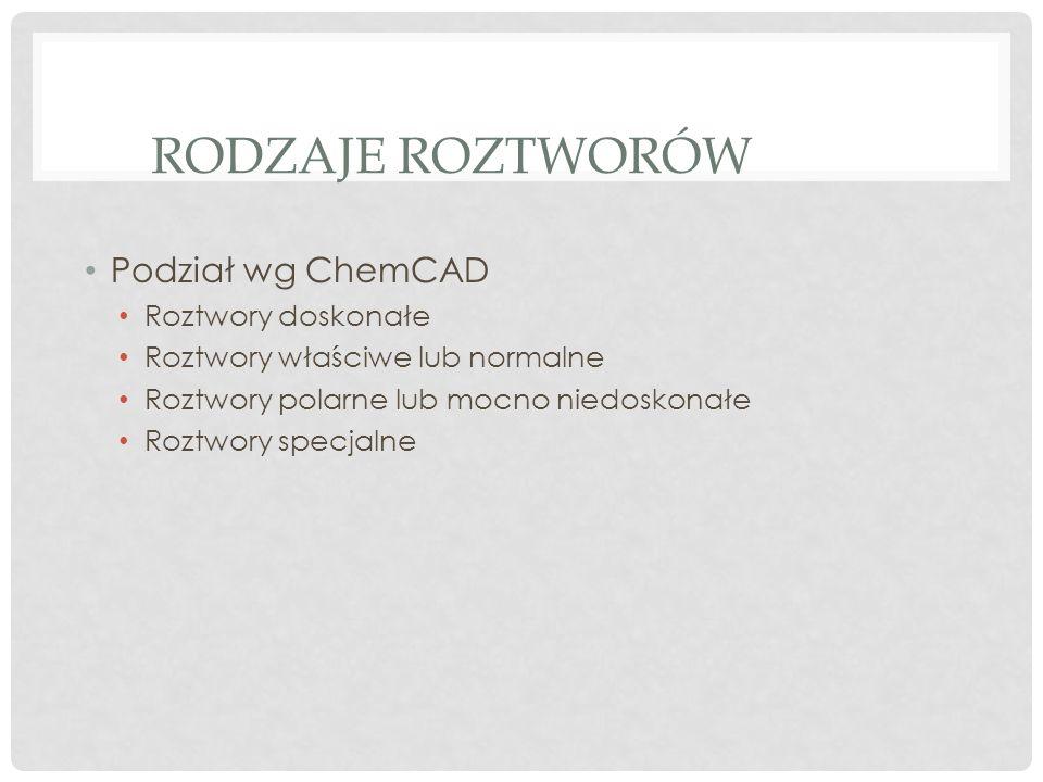 RODZAJE ROZTWORÓW Podział wg ChemCAD Roztwory doskonałe Roztwory właściwe lub normalne Roztwory polarne lub mocno niedoskonałe Roztwory specjalne