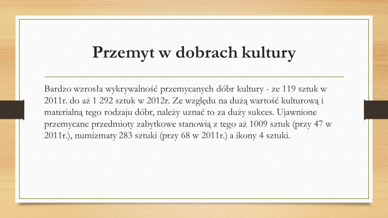 Bardzo wzrosła wykrywalność przemycanych dóbr kultury - ze 119 sztuk w 2011r.